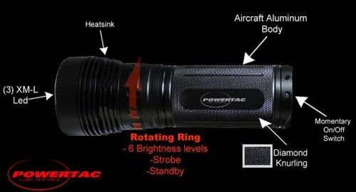 PowerTac flashlight review - high lumen powertac  X3000 led rechargeable flashlight