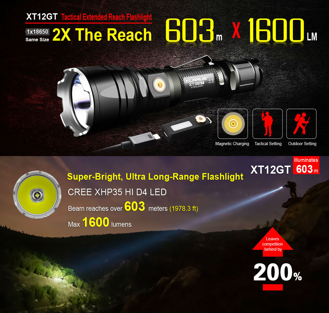 Klarus XT12gt rechargeable Flashlight