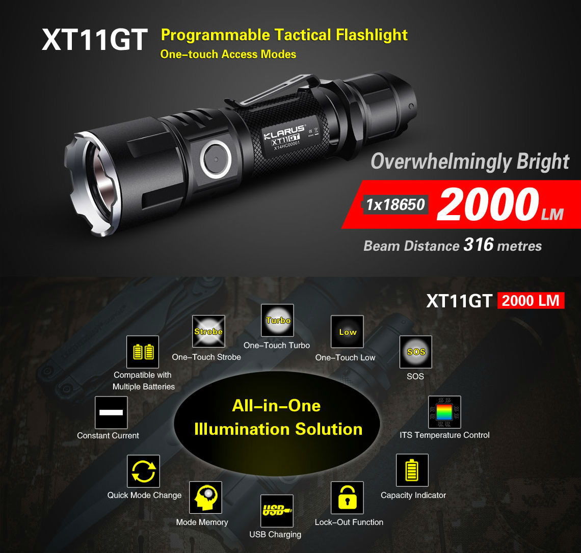 Klarus XT11GT Flashlight Review