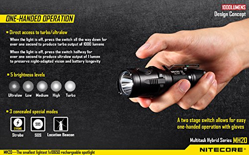 Nitecore MH20 CREE XM-L2 U2 LED Best Rechargeable Flashlight top 10 review buyer guide