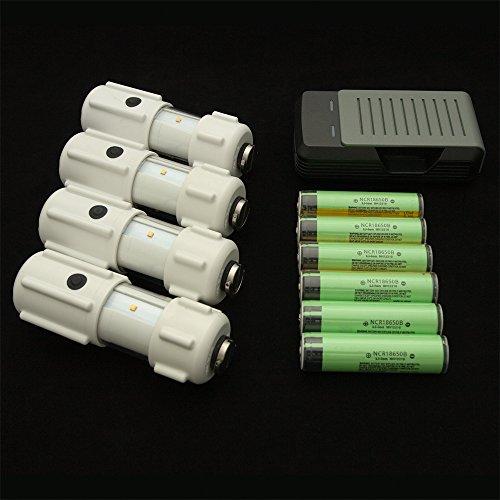 R-PAL Personal Area Light: 300-Lumen Best Pocket Flashlight brightest Edc led tactical torch flashlight