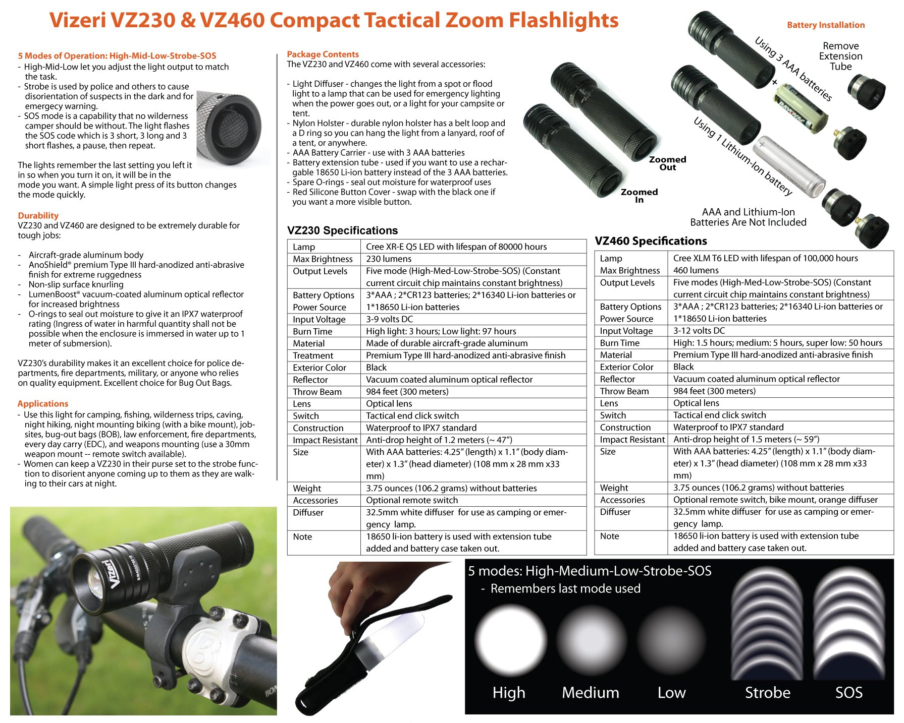 Focusing Lens Vizeri LED Tactical Flashlight Review Military Quality Vizeri VZ460, VZ230