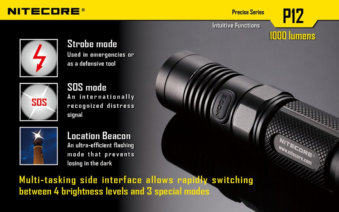 1000 Lumens Nitecore rechargeable bundle Best compact flashlight review Small tactical flashlight