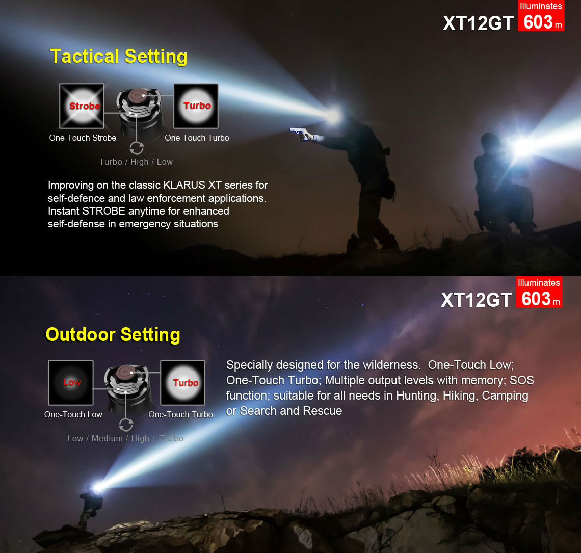 High quality Klarus XT12GT tactical Flashlight