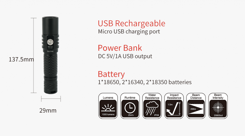 MecArmy MOT10 USB Rechargeable Tactical Flashlight