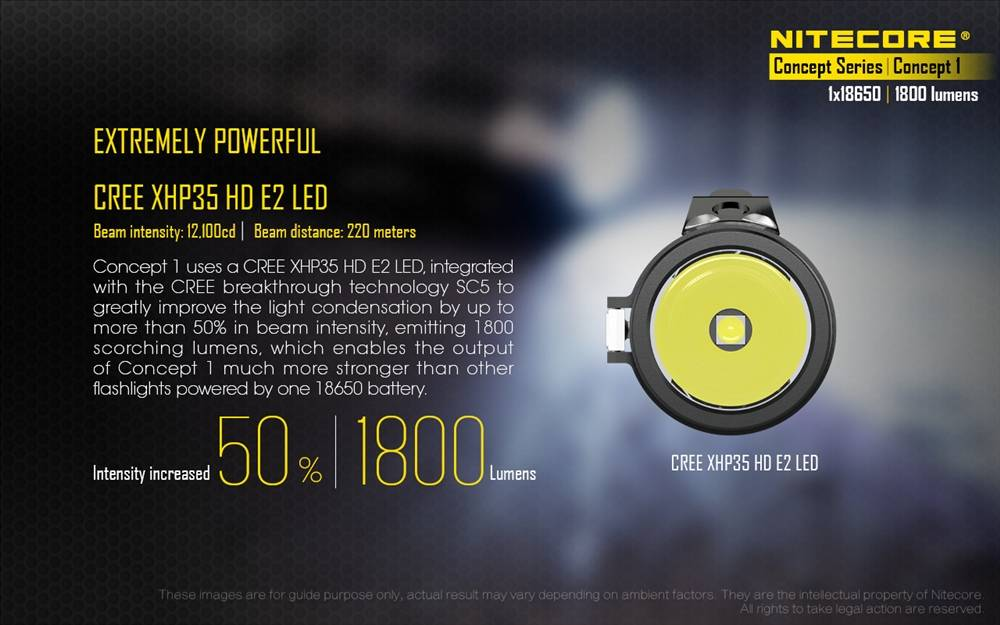 Nitecore Flashlight
