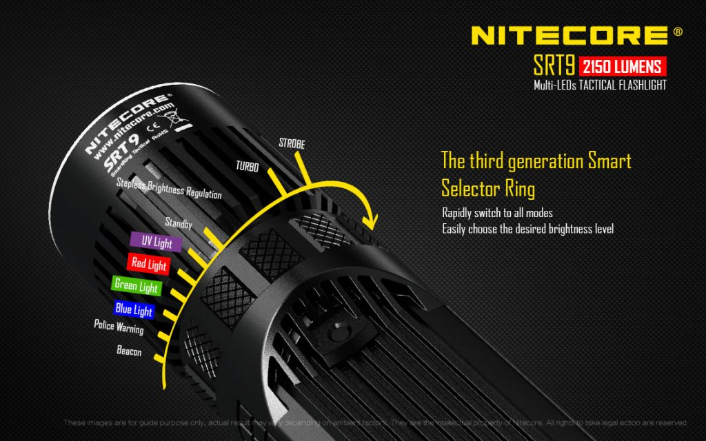 Nitecore SRT Smart Selector Ring