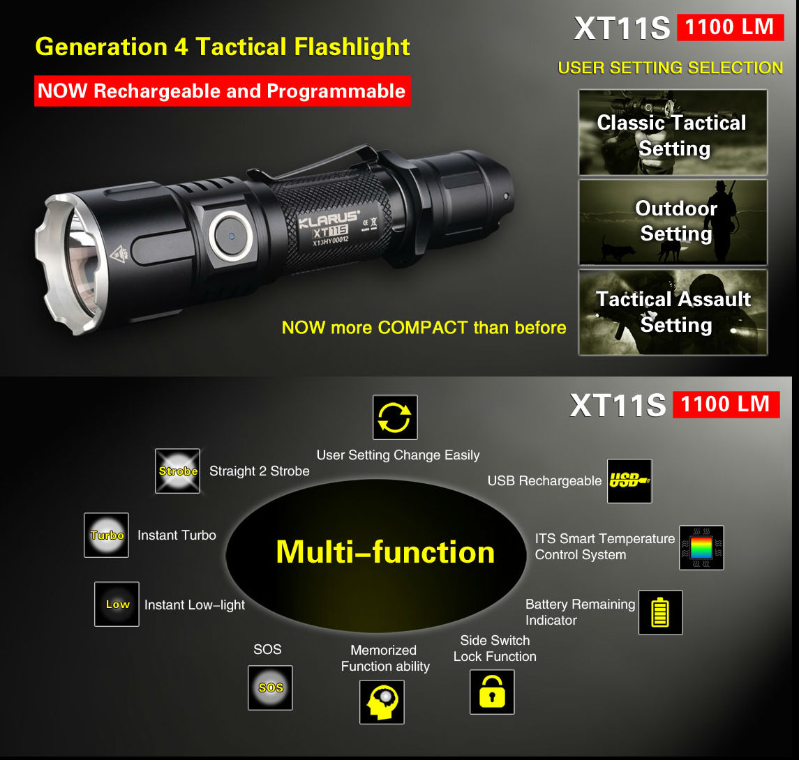 Klarus XT11S Best 1100 Lumen Flashlight