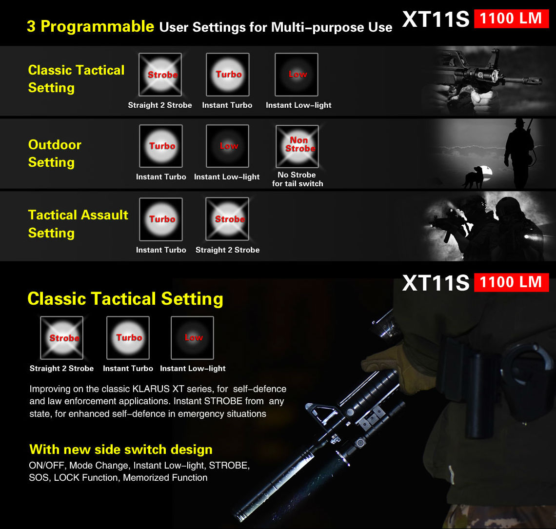 High quality Klarus XT11S tactical Flashlight