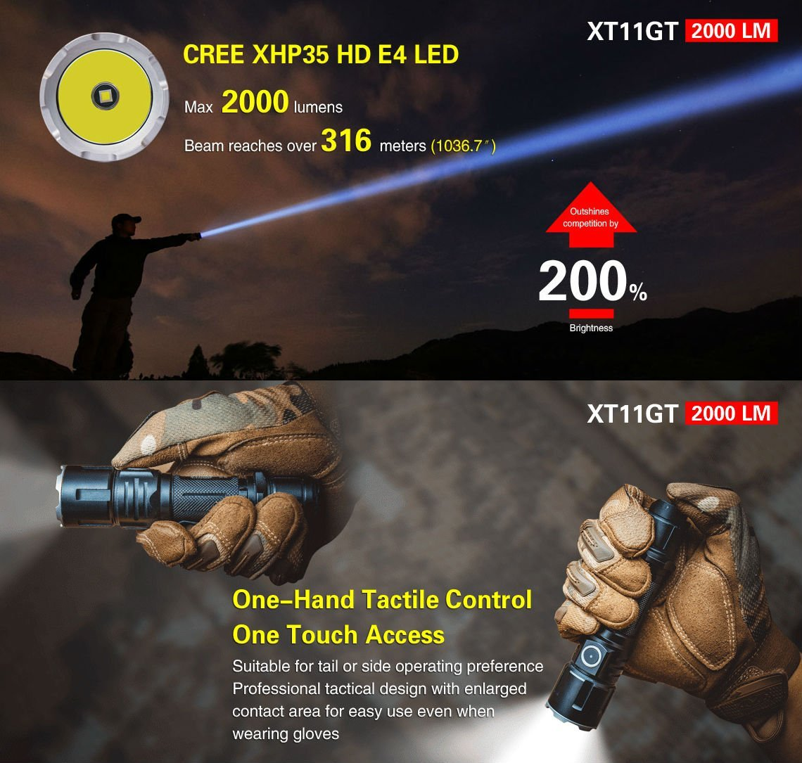 Klarus XT11GT CREE LED One Handed Operation